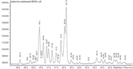 PhytoChemia's Blog: Isobornyl Cyclohexanol and You | Aromathérapie | Scoop.it