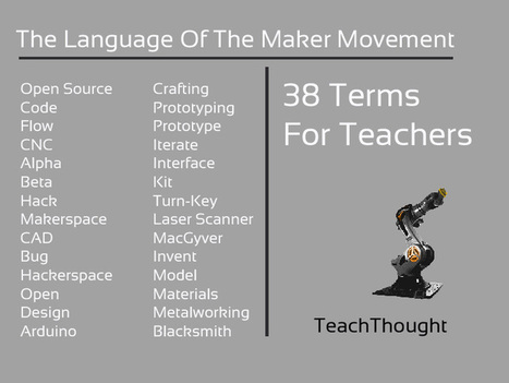 The Language Of The Maker Movement: 38 Terms For Teachers | Education | Scoop.it