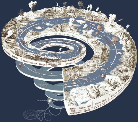 Geological Time Spiral - amazing infographic | New Ideas ☼ Innovative Thinking | Scoop.it