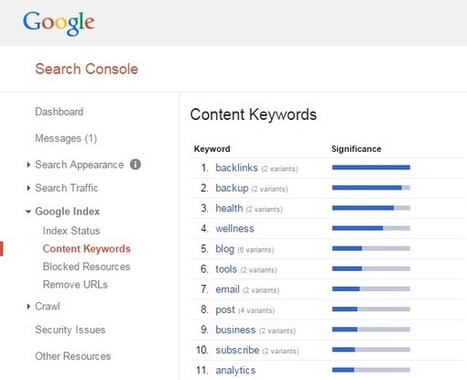 Content write for Your Blog Easily and Get in the SERP | BloggingBase.com | Scoop.it