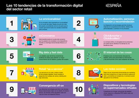 Las 10 tendencias de la transformación digital en el sector retail... | Personas y organizaciones | Scoop.it