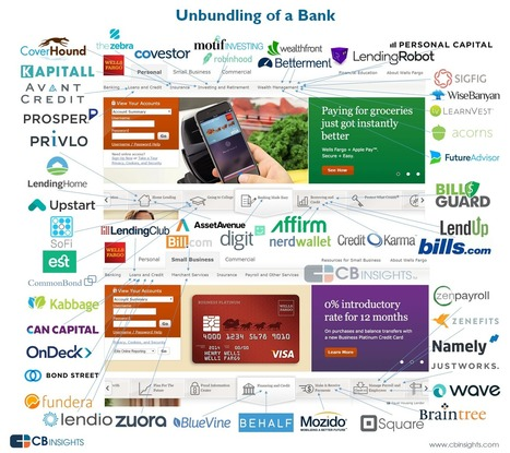 How to unbundle a bank the fintech way | IT & Finance | Scoop.it