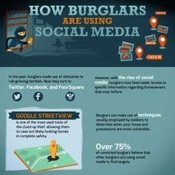 How Thieves Use Social Media To Rob You | Recursos TIC para educación | Scoop.it