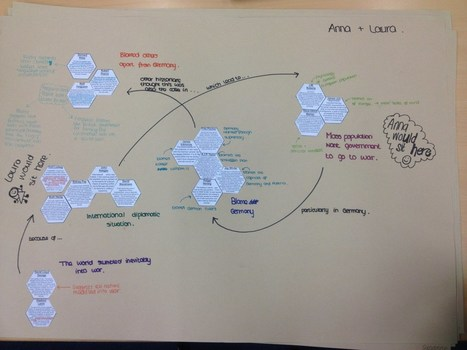Using Hexagon Learning for categorisation, linkage and prioritisation | Doing History | Scoop.it