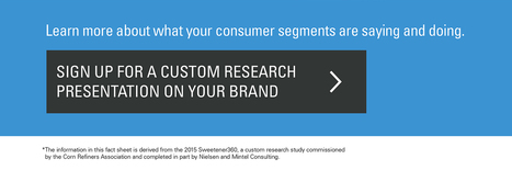 Consumers and Bread Purchasing Behavior - added sugar | ELM - Healthy Community | Scoop.it
