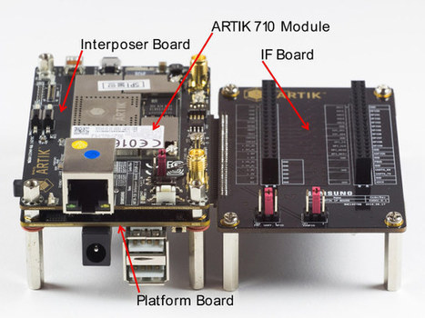 Samsung Introduces $5 ARTIK 0 and $50 ARTIK 7 Smart IoT Module Families | Embedded Systems News | Scoop.it