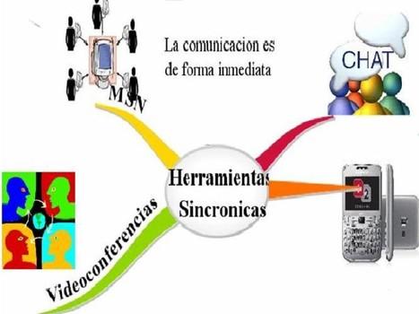Cátedra Unadista - Curso Académico | CATEDRA UNADISTA | Scoop.it