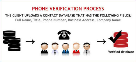 Phone Verification Services | Technology Email Lists | Healthcare Mailing Addresses | Business Email Databaase | Scoop.it