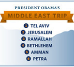 The White House: Middle East Trip 2013 - 61 Photos from President Obama's Tri | Politics From My Point Of View | Scoop.it