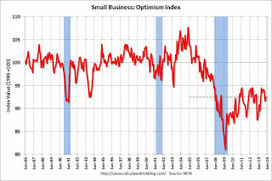NFIB: Small Business Optimism Index increases in November | Digital-News on Scoop.it today | Scoop.it