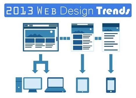 10 Hot Web Design Trends You Should Follow | CRAW | Scoop.it
