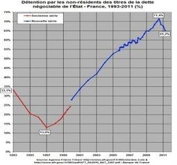 La dette de la France est devenue un électron libre - Le Monde | Banques et Finance | Scoop.it