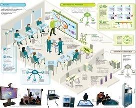 """Antoine's blog: El aula virtual """"dos-punto-cero"""" deconstruida   Edutech Resources   Scoop.it"""