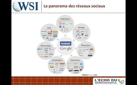 Un Webinar Gratuit sur les Réseaux Sociaux, le Marketing Vidéo et la Publicité En Ligne | WebZine E-Commerce &  E-Marketing - Alexandre Kuhn | Scoop.it