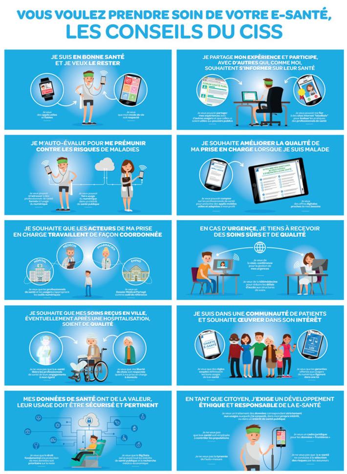 Prendre soin de votre e-santé ! Les conseils du CISS | PATIENT EMPOWERMENT & E-PATIENT | Scoop.it