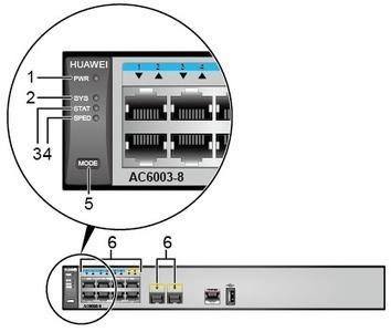 Huawei AC6003-8-8AP Wireless Access Controller   4G LTE Mobile Broadband & 4G Smartphone & Gadgets   Scoop.it