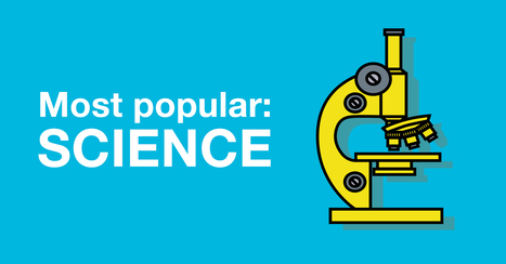 The 10 most popular TED Talks about science | Region 8 | Scoop.it