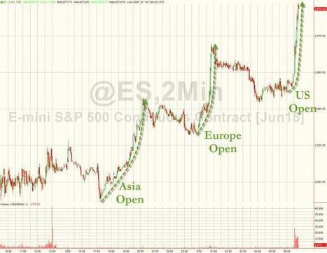 Why The Mania Is Getting Scary----Central Bankers Are Running A Doomsday Machine | Gold and What Moves it. | Scoop.it
