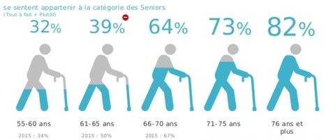 Les seniors et le digital : une population aussi connectée - Blog du Modérateur | Journal du marketing digital | Scoop.it