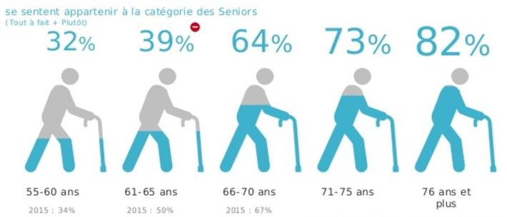 Les seniors et le digital : une population aussi connectée | Internet du Futur | Scoop.it