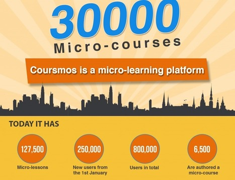 The Biggest Education Platform on Earth - Coursmos Blog | DeCode | Scoop.it