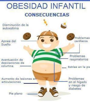 Twitter / Angyevenstar: Obesidad Infantil ... | nutricion y obesidad | Scoop.it