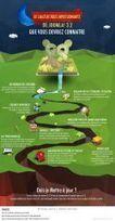 Infographie - 8 caractéristiques surprenantes de joomla 3.2 | Woonoo | Scoop.it