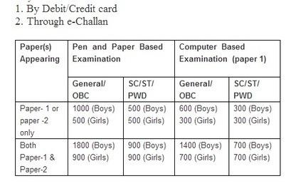 www.jeemain.nic.in 2014 Announcement Online Application and Registration | Sarkari Naukri in India | Scoop.it