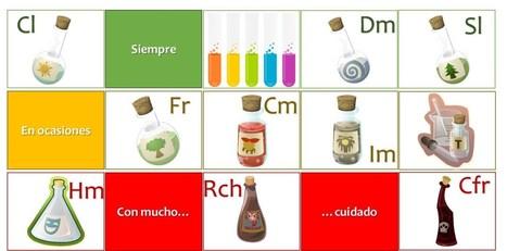 Química de audiencias | Conferencistas | Scoop.it