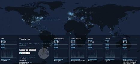 Restez scotché devant l'activité de Twitter en temps réel! | Agence 1min30, Inbound marketing et communication digitale à Paris | 1min30 | Scoop.it