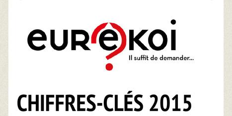 Eurêkoi a augmenté son activité de 26% en 2015 - | La vie des BibliothèqueS | Scoop.it