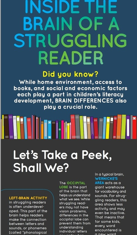An Insider Look Into The Brain of Struggling Readers (Poster) ~ Educational Technology and Mobile Learning | Reading for all ages | Scoop.it