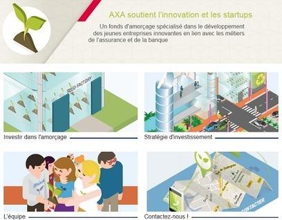 C'est pas mon idée !: Axa lance un fonds d'amorçage pour les startups françaises | digital startups | Scoop.it