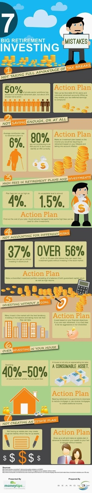 Infographic: 7 Big Retirement Investing Mistakes | moneytips | Scoop.it