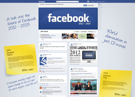 The Future Of Facebook [A Timeline Infographic] | visualizing social media | Scoop.it