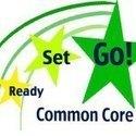 Students Analyzing Texts | AdLit | Scoop.it