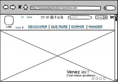 Vers une standardisation webdesign ? | Entreprise, tourisme et internet | Scoop.it