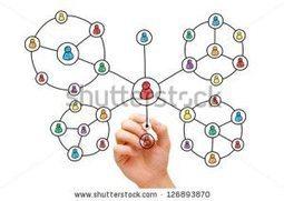 Claves para encontrar trabajo con Facebook (parte I)   Educacion Tecnologia   Scoop.it