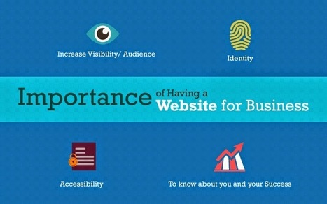Importance of Having a Website for Business | Web Designing & Development | Scoop.it