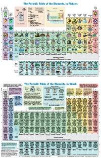 Tableau périodique des éléments illustré   Sciences & Technology   Scoop.it