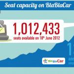 Airbnb, BlaBlaCar, deux pionniers en deux Infographies   Maxime.Larchey News   Scoop.it