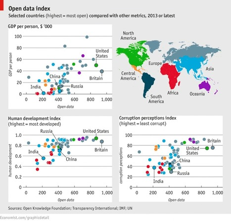 Open Data in Charts: Comparing the open society across countries | green infographics | Scoop.it