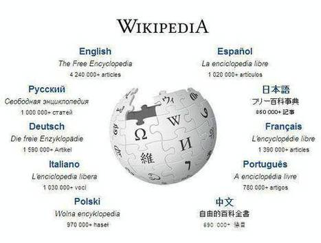 Google eating into Wikipedia page views? - The Times of India | Social and digital network | Scoop.it