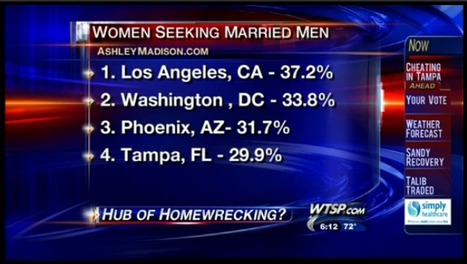 Strip Club Capital and now Mistress Mecca: Tampa, Florida is #4 city for women seeking married men (VIDEO)   The Billy Pulpit   Scoop.it