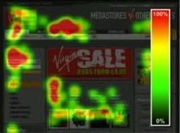 Eye Tracking - Outil du Neuromarketing   A la Conquête du Cerveau   Neuromarketing   Scoop.it