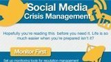 Social Media Crisis Management [INFOGRAPHIC] | Social Media Today | Digital & Marketing | Scoop.it