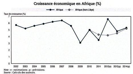 Afrique, la croissance sera au rendez-vous en 2013 et 2014 - Nouvelle Tribune | Economie | Scoop.it