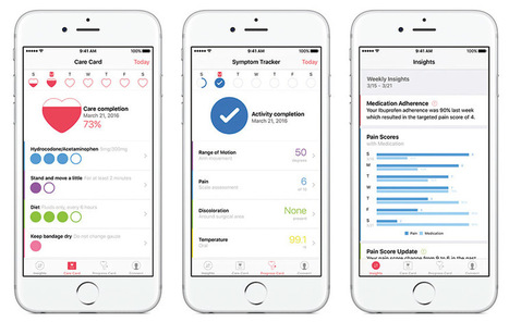 Apple's CareKit helps healthcare apps step up their game - ReadWrite | Technology for Good | Scoop.it