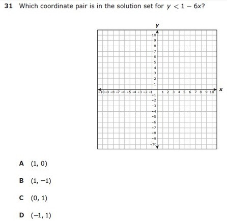 Texan Math: STAAR 2013 Algebra 1 EOC - Analysis of Items 31 and 32 | Math | Scoop.it