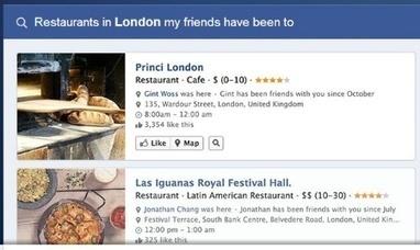 Facebook Graph Search optimise la recherche d'établissements sur le réseau   Selection d'hôtels en france   Scoop.it
